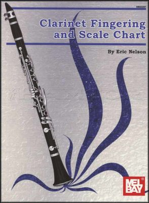 Clarinet Fingering and Scale Chart