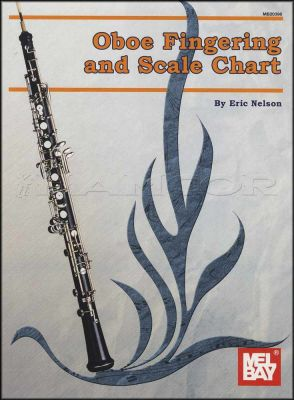 Oboe Fingering and Scale Chart
